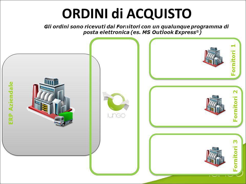 ORDINI di ACQUISTO ( Fornitori 1 ERP Aziendale Fornitori 2 Fornitori 3