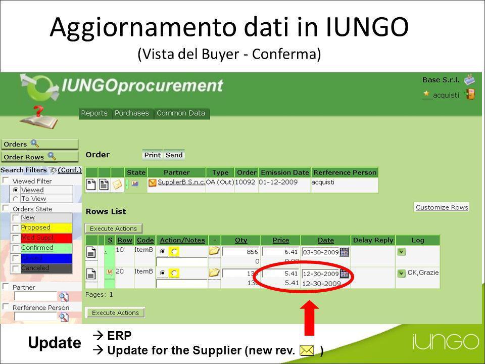Aggiornamento dati in IUNGO