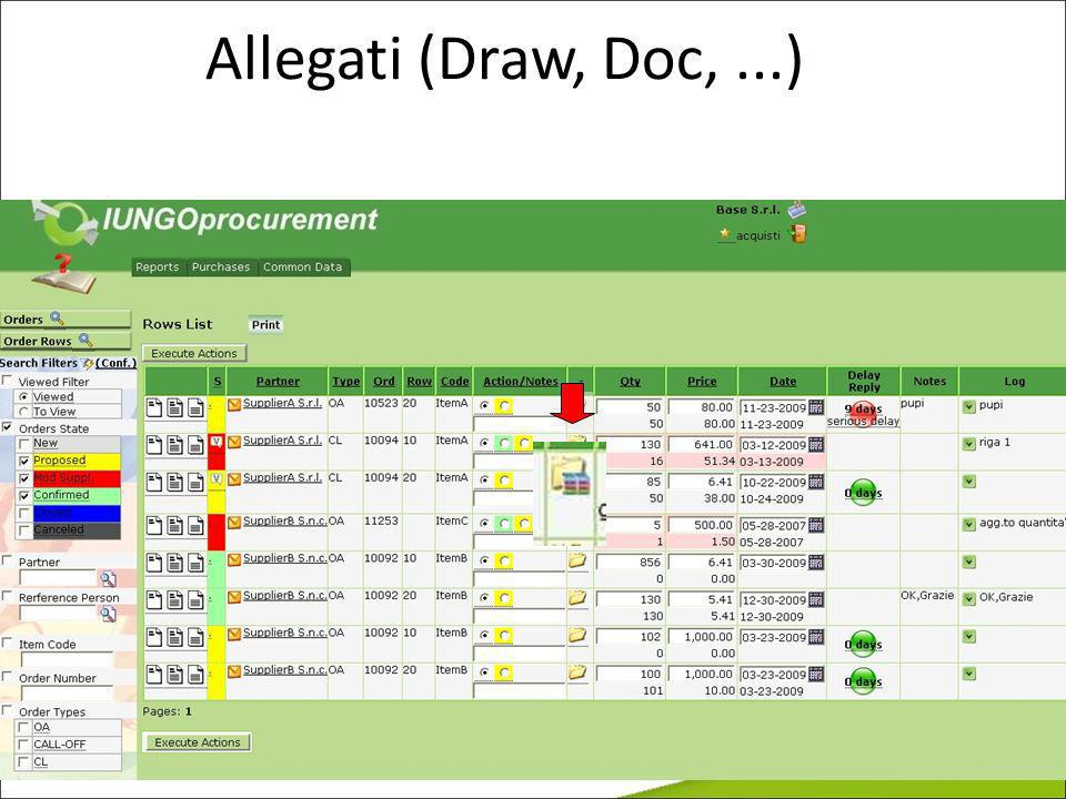 Allegati (Draw, Doc, ...)
