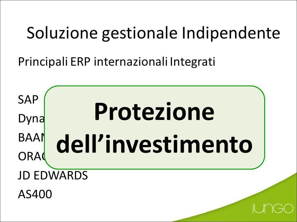 Protezione dell'investimento