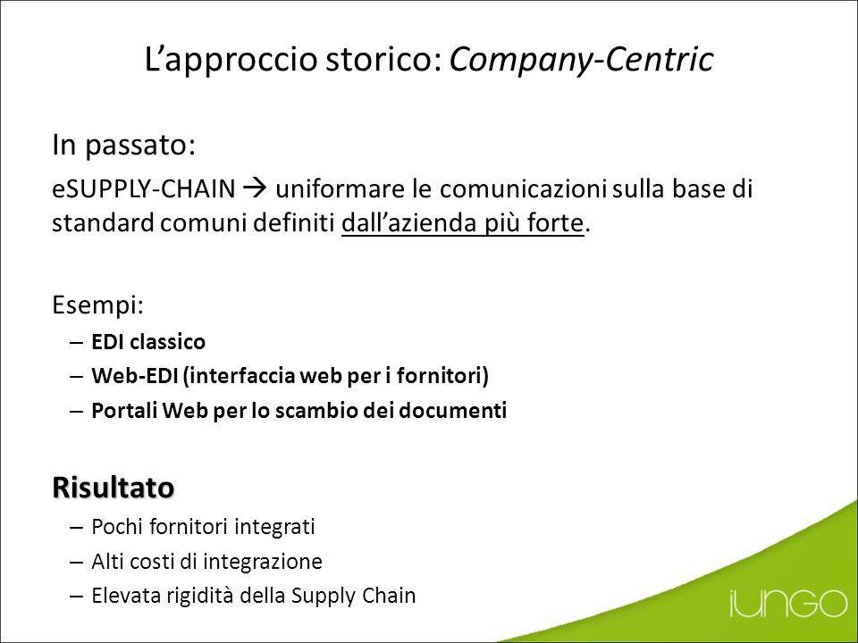 L'approccio storico: Company-Centric