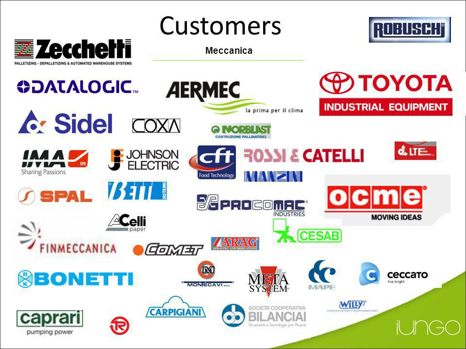 Customers Meccanica