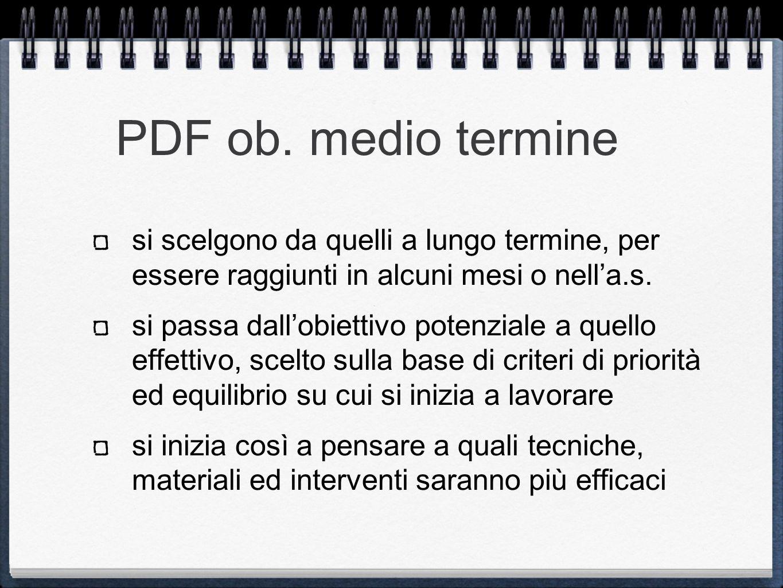 PDF ob. medio termine si scelgono da quelli a lungo termine, per essere raggiunti in alcuni mesi o nell'a.s.