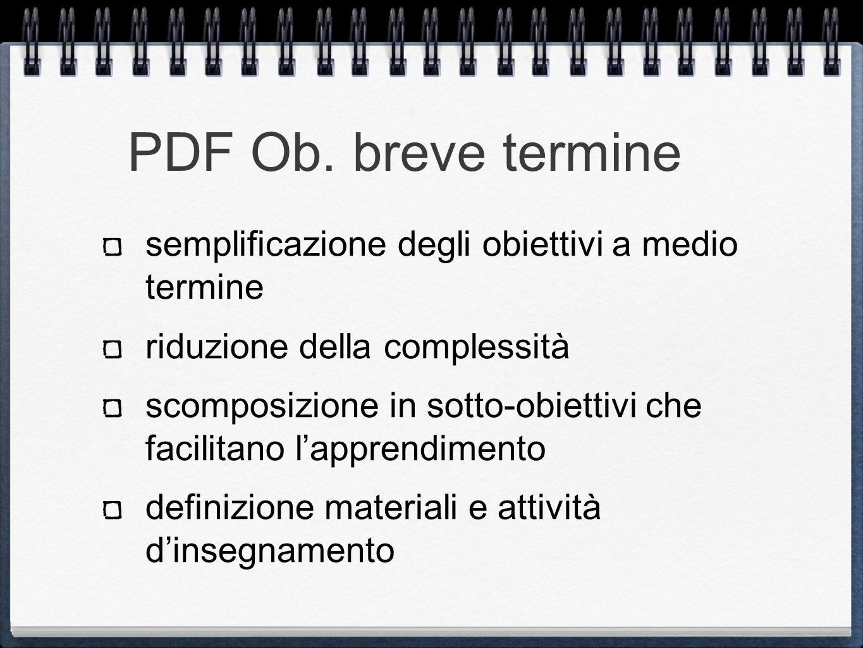 PDF Ob. breve termine semplificazione degli obiettivi a medio termine