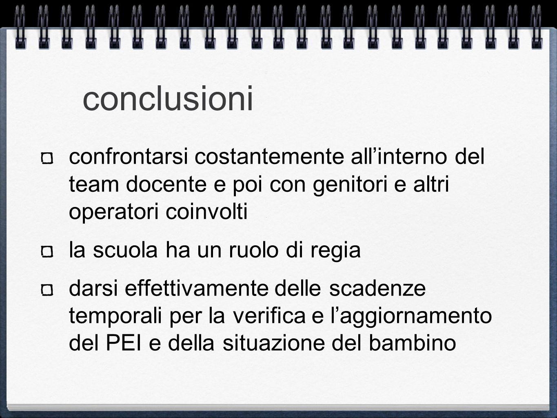 conclusioni confrontarsi costantemente all'interno del team docente e poi con genitori e altri operatori coinvolti.