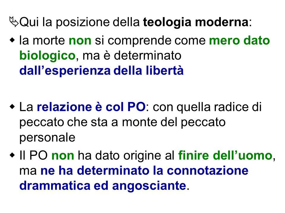 Qui la posizione della teologia moderna: