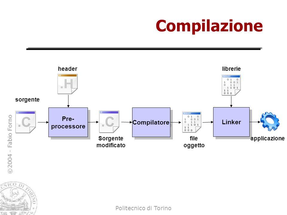 Compilazione Pre- Compilatore Linker processore header librerie