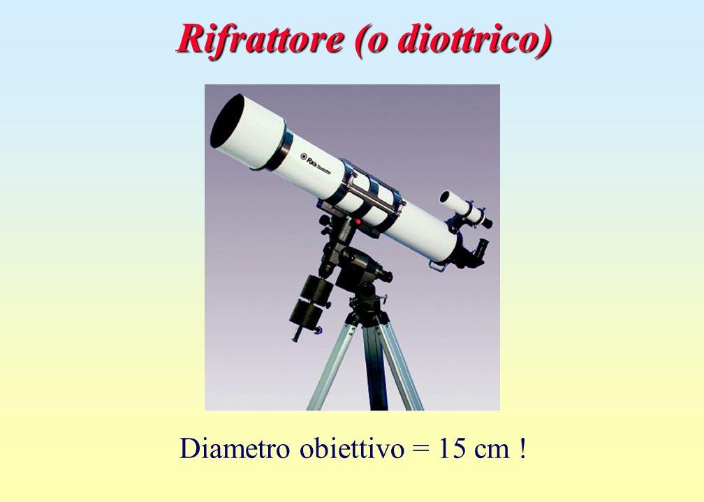 Rifrattore (o diottrico)