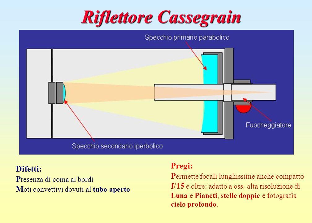 Riflettore Cassegrain