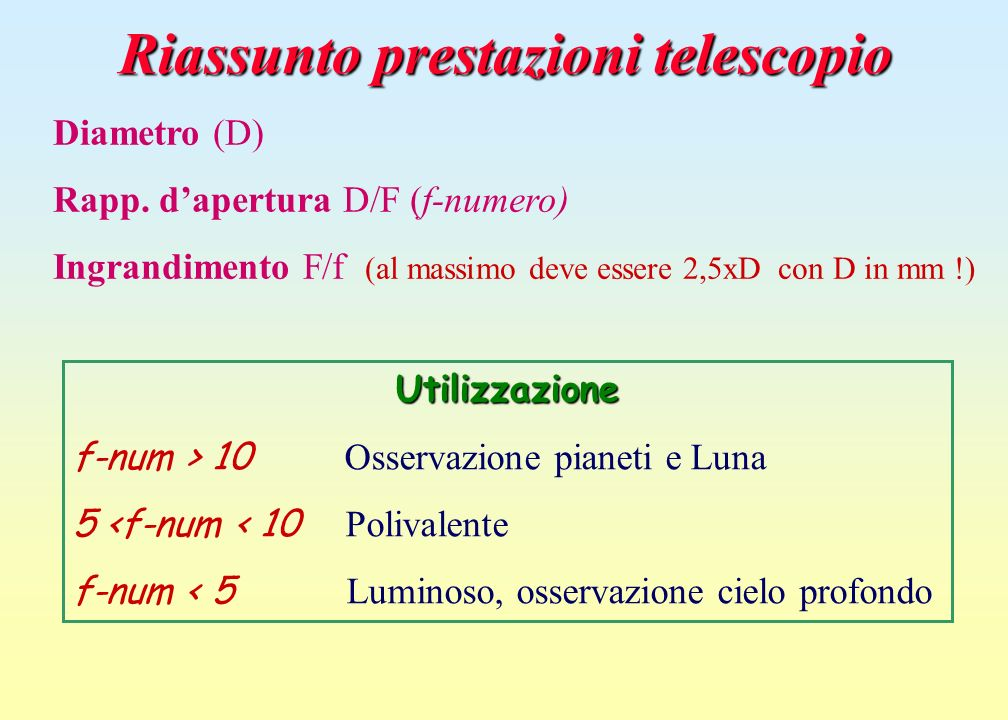 Riassunto prestazioni telescopio