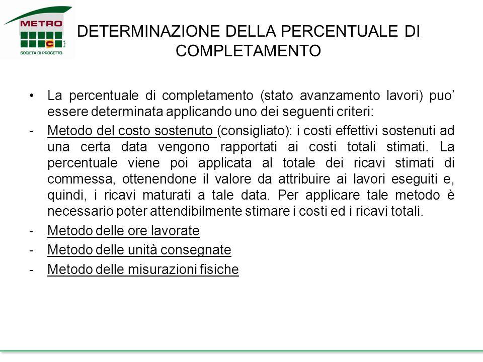 DETERMINAZIONE DELLA PERCENTUALE DI COMPLETAMENTO