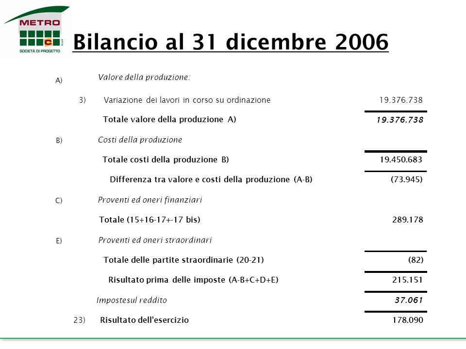Bilancio al 31 dicembre 2006 Valore della produzione: 3)