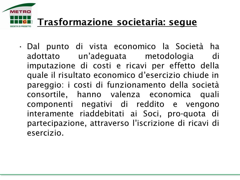 Trasformazione societaria: segue