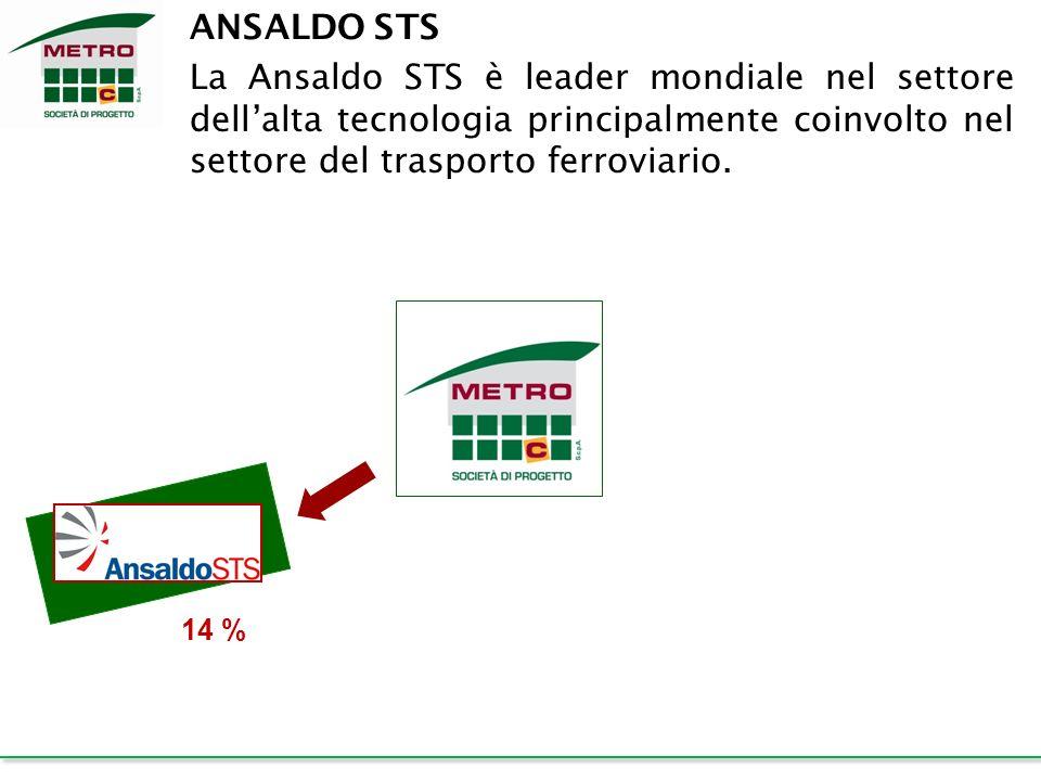 ANSALDO STS La Ansaldo STS è leader mondiale nel settore dell'alta tecnologia principalmente coinvolto nel settore del trasporto ferroviario.
