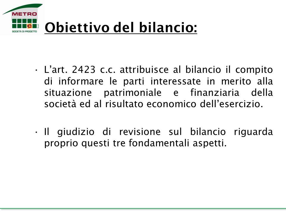 Obiettivo del bilancio:
