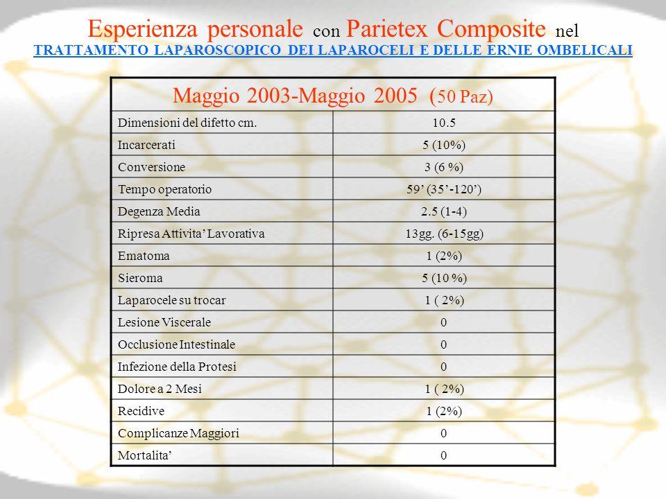 Esperienza personale con Parietex Composite nel TRATTAMENTO LAPAROSCOPICO DEI LAPAROCELI E DELLE ERNIE OMBELICALI