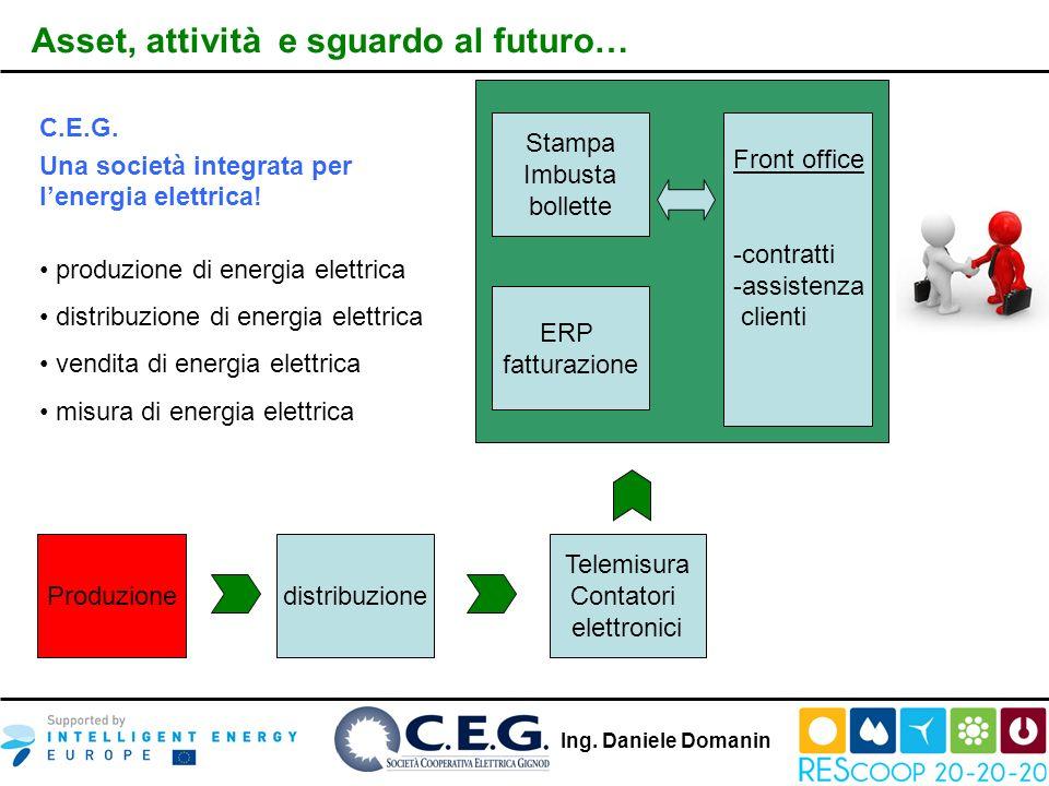 Asset, attività e sguardo al futuro…