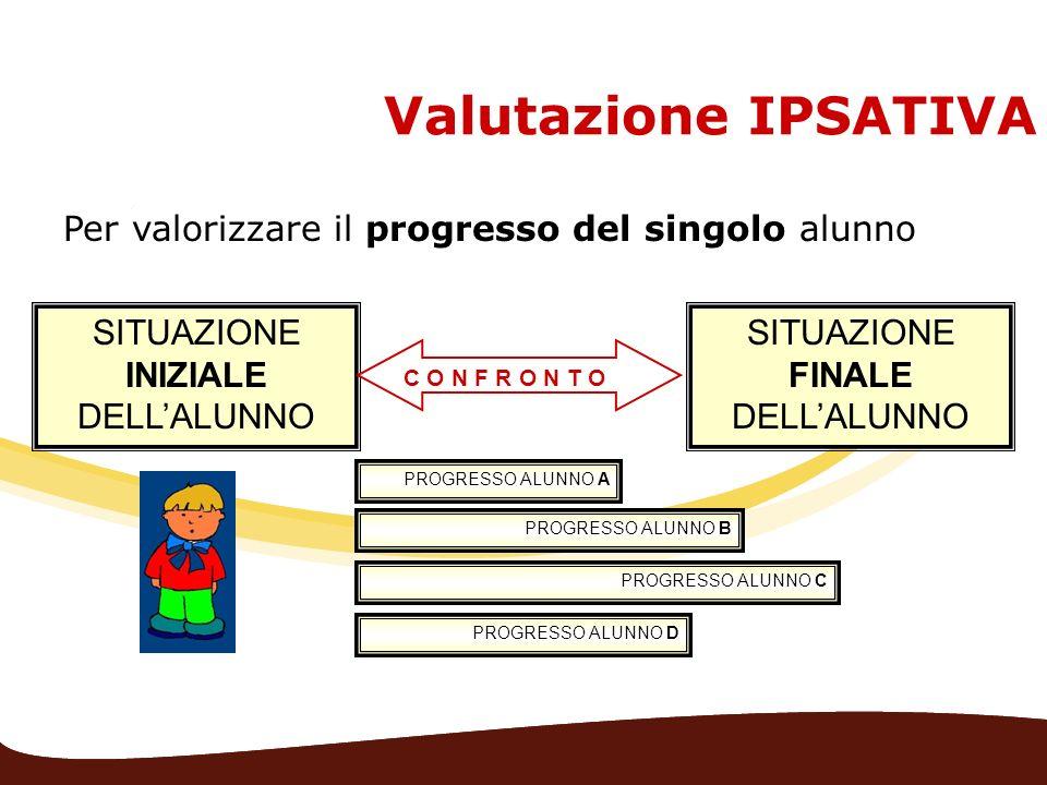 Valutazione IPSATIVA Per valorizzare il progresso del singolo alunno