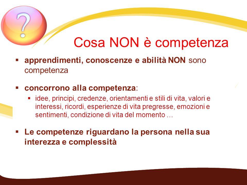 Cosa NON è competenza apprendimenti, conoscenze e abilità NON sono competenza. concorrono alla competenza: