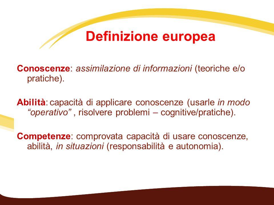 Definizione europea Conoscenze: assimilazione di informazioni (teoriche e/o pratiche).