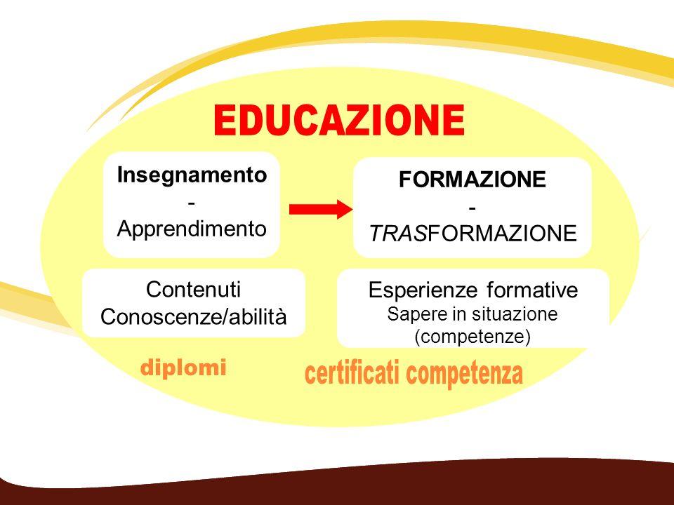 certificati competenza