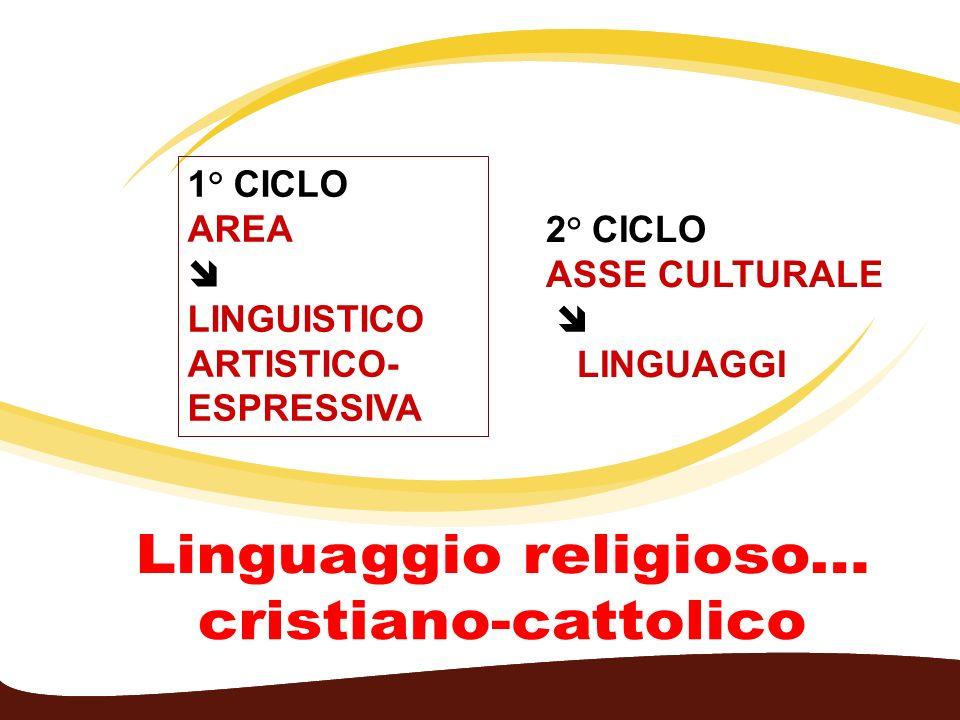 Linguaggio religioso... cristiano-cattolico 1° CICLO AREA 