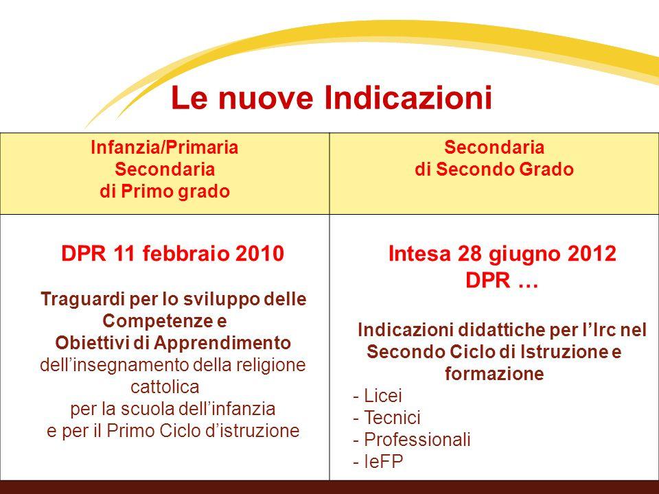 Le nuove Indicazioni DPR 11 febbraio 2010 Intesa 28 giugno 2012 DPR …