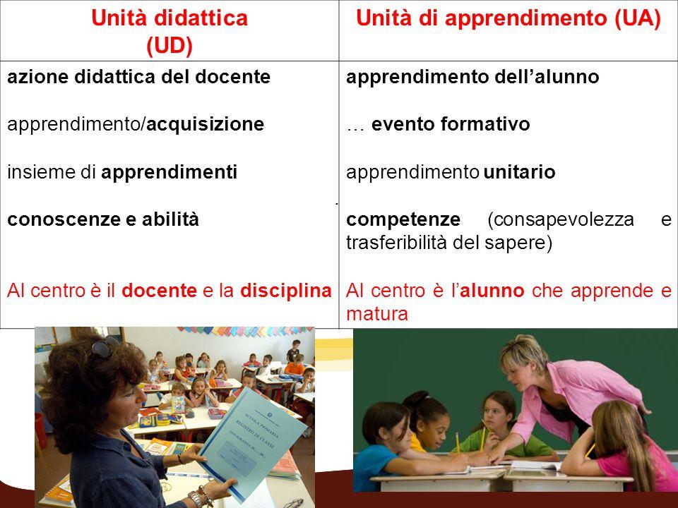 Unità di apprendimento (UA)