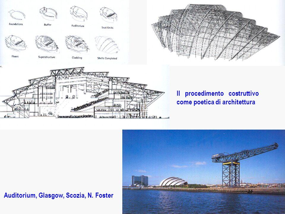 Il procedimento costruttivo come poetica di architettura