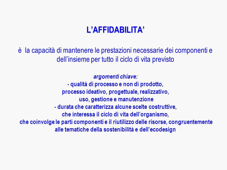 L'AFFIDABILITA' è la capacità di mantenere le prestazioni necessarie dei componenti e dell'insieme per tutto il ciclo di vita previsto argomenti chiave: - qualità di processo e non di prodotto, processo ideativo, progettuale, realizzativo, uso, gestione e manutenzione - durata che caratterizza alcune scelte costruttive, che interessa il ciclo di vita dell'organismo, che coinvolge le parti componenti e il riutilizzo delle risorse, congruentemente alle tematiche della sostenibilità e dell'ecodesign