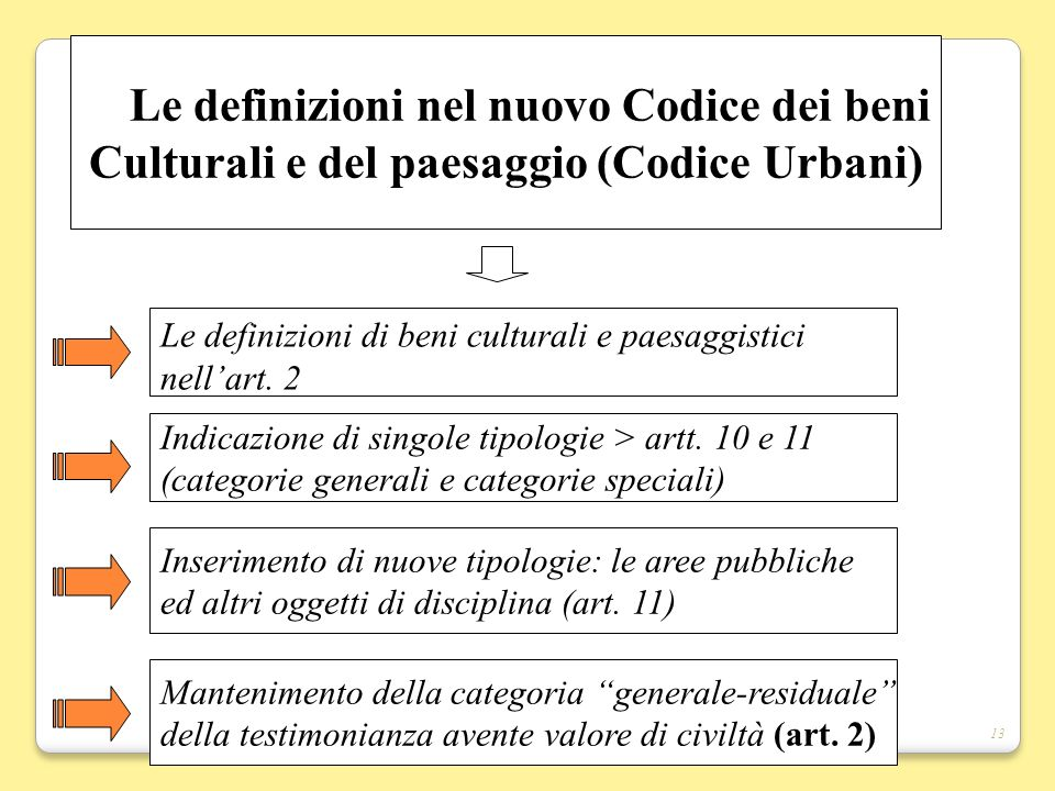 Le definizioni nel nuovo Codice dei beni