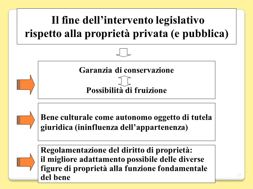 Il fine dell'intervento legislativo