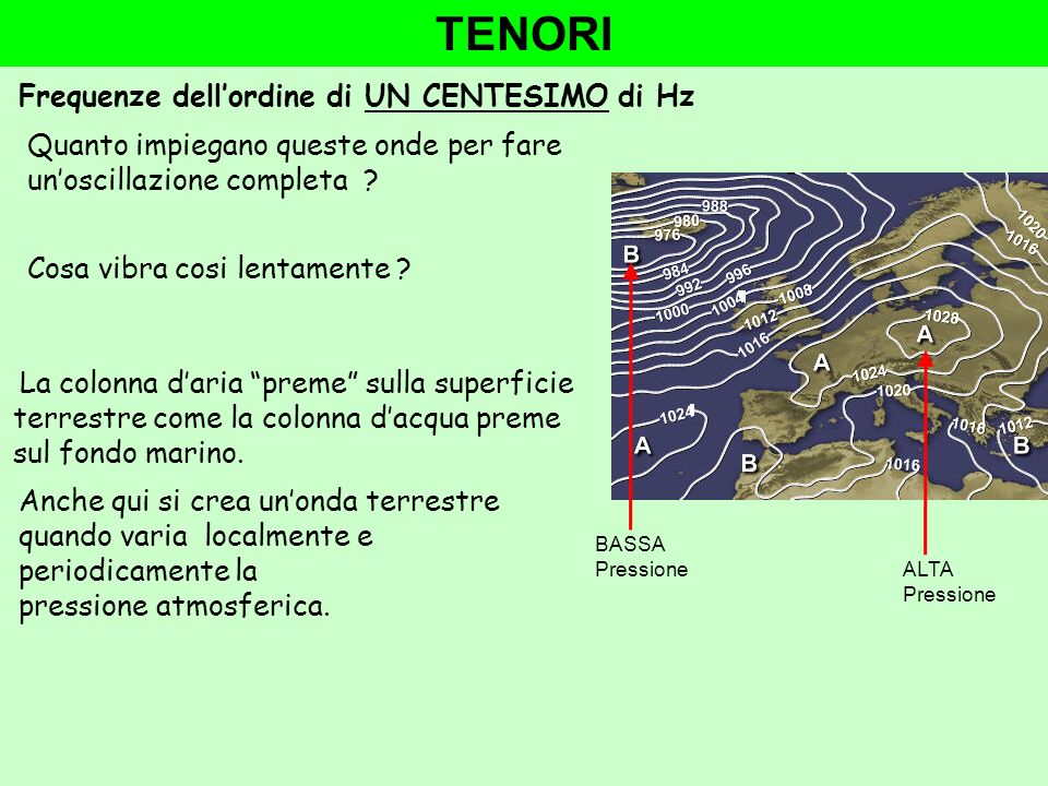 TENORI Frequenze dell'ordine di UN CENTESIMO di Hz