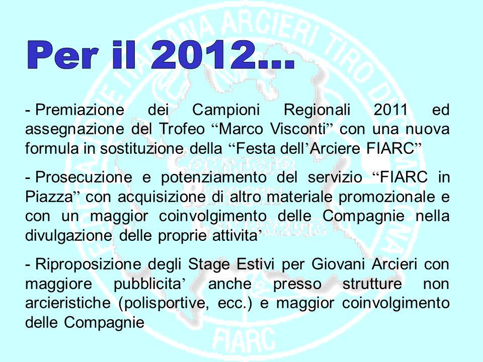 Per il 2012...