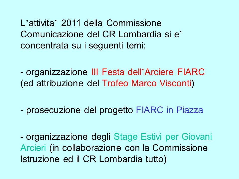 L'attivita' 2011 della Commissione Comunicazione del CR Lombardia si e' concentrata su i seguenti temi: