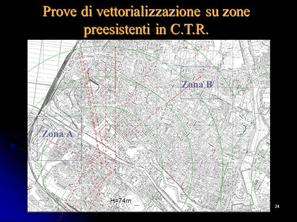 Prove di vettorializzazione su zone preesistenti in C.T.R.