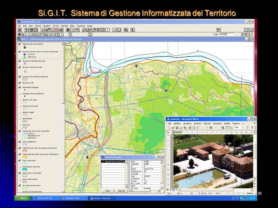 Si.G.I.T. Sistema di Gestione Informatizzata del Territorio