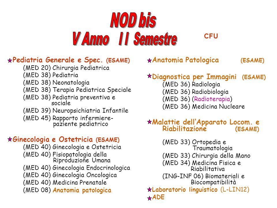NOD bis V Anno I I Semestre CFU Pediatria Generale e Spec. (ESAME)