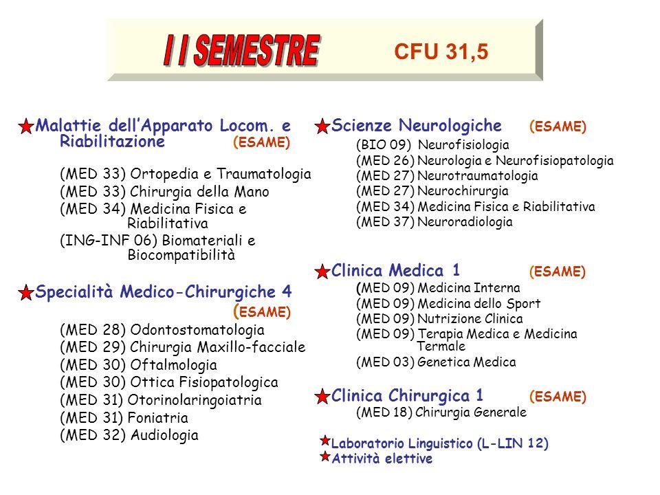 I I SEMESTRE CFU 31,5. Malattie dell'Apparato Locom. e Riabilitazione (ESAME) (MED 33) Ortopedia e Traumatologia.