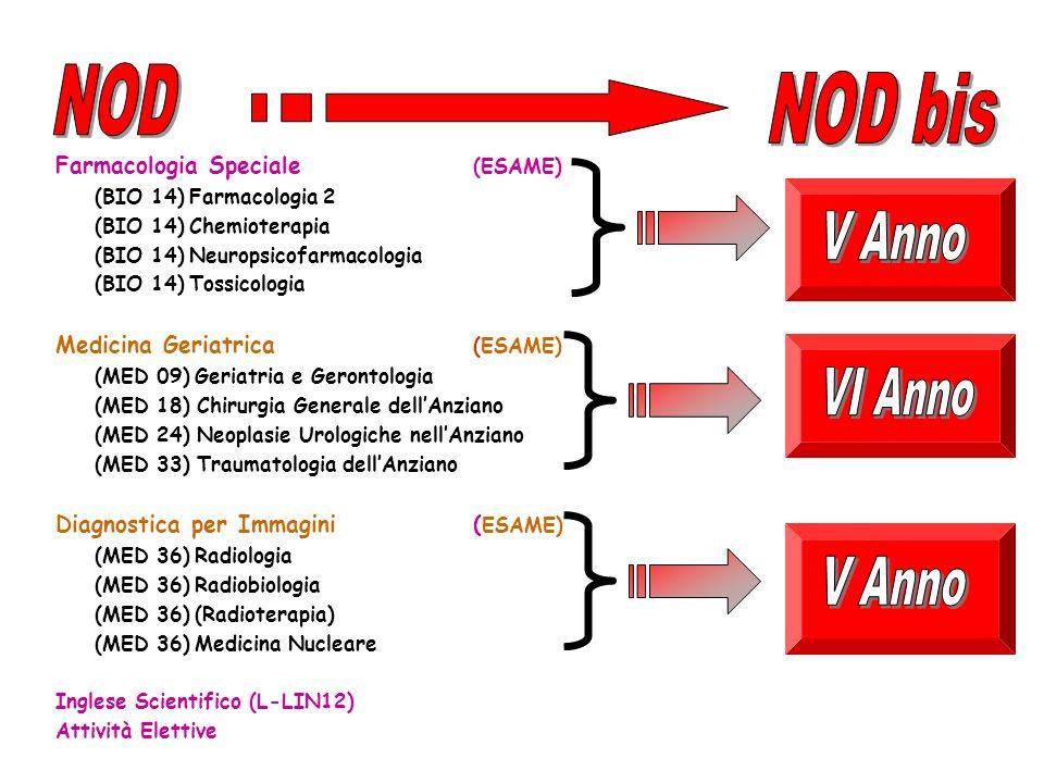 NOD NOD bis VI Anno V Anno V Anno Farmacologia Speciale (ESAME)