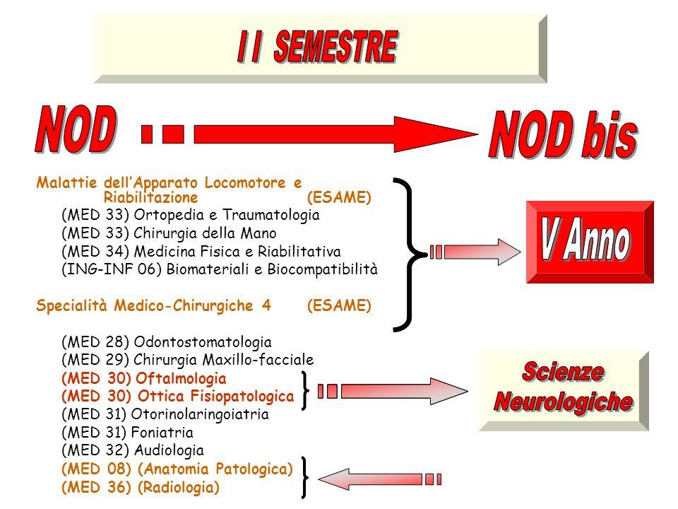NOD NOD bis I I SEMESTRE V Anno Scienze Neurologiche