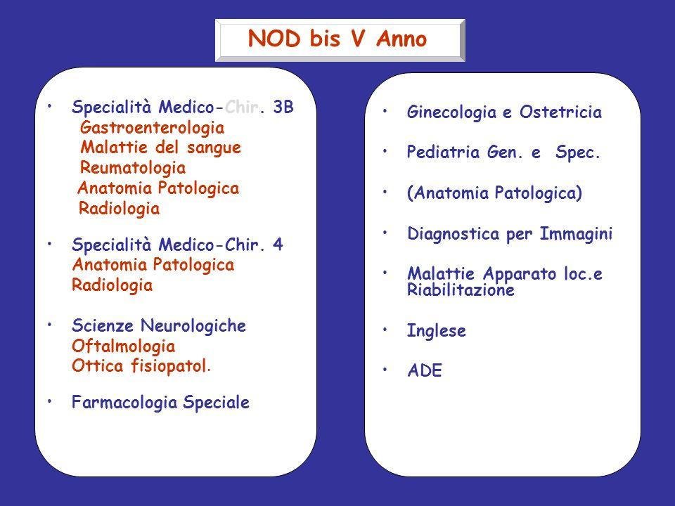 NOD bis V Anno Specialità Medico-Chir. 3B Ginecologia e Ostetricia