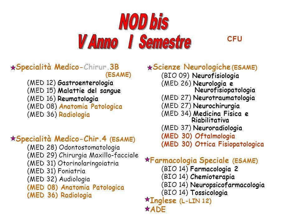 NOD bis V Anno V Anno I Semestre CFU