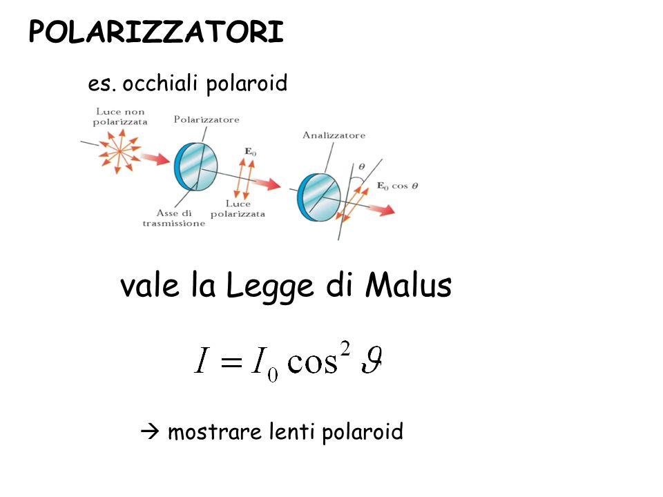 vale la Legge di Malus POLARIZZATORI es. occhiali polaroid