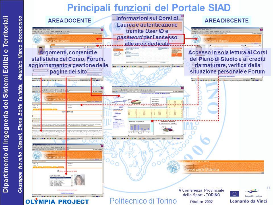 Principali funzioni del Portale SIAD