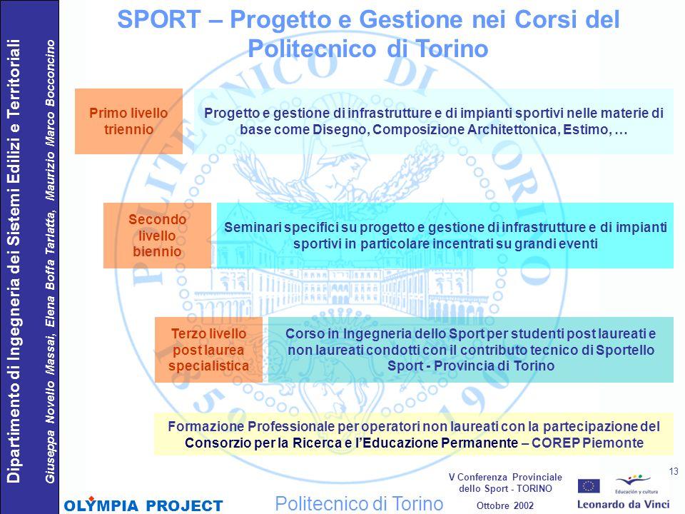 SPORT – Progetto e Gestione nei Corsi del Politecnico di Torino