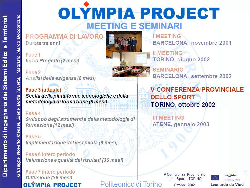 V Conferenza Provinciale dello Sport - TORINO