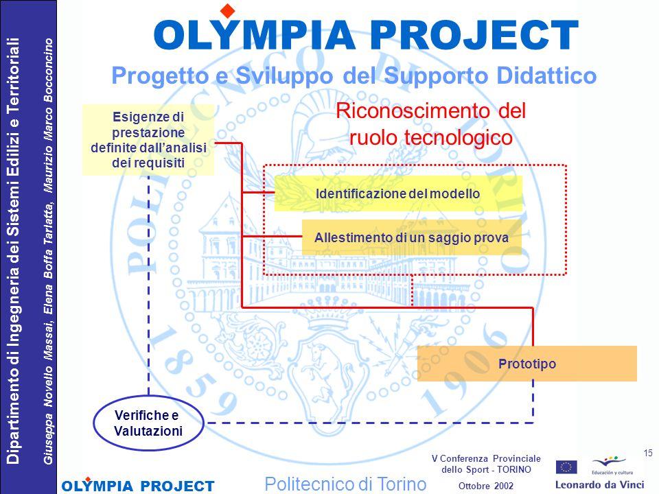 Progetto e Sviluppo del Supporto Didattico