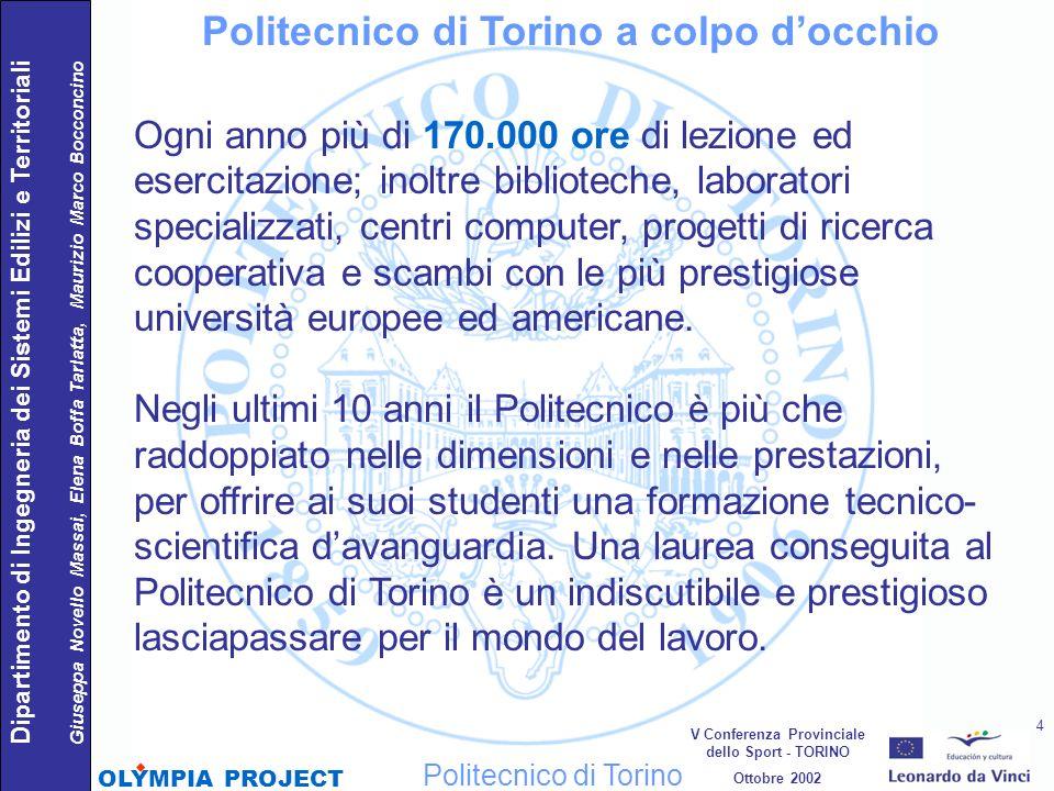 Politecnico di Torino a colpo d'occhio