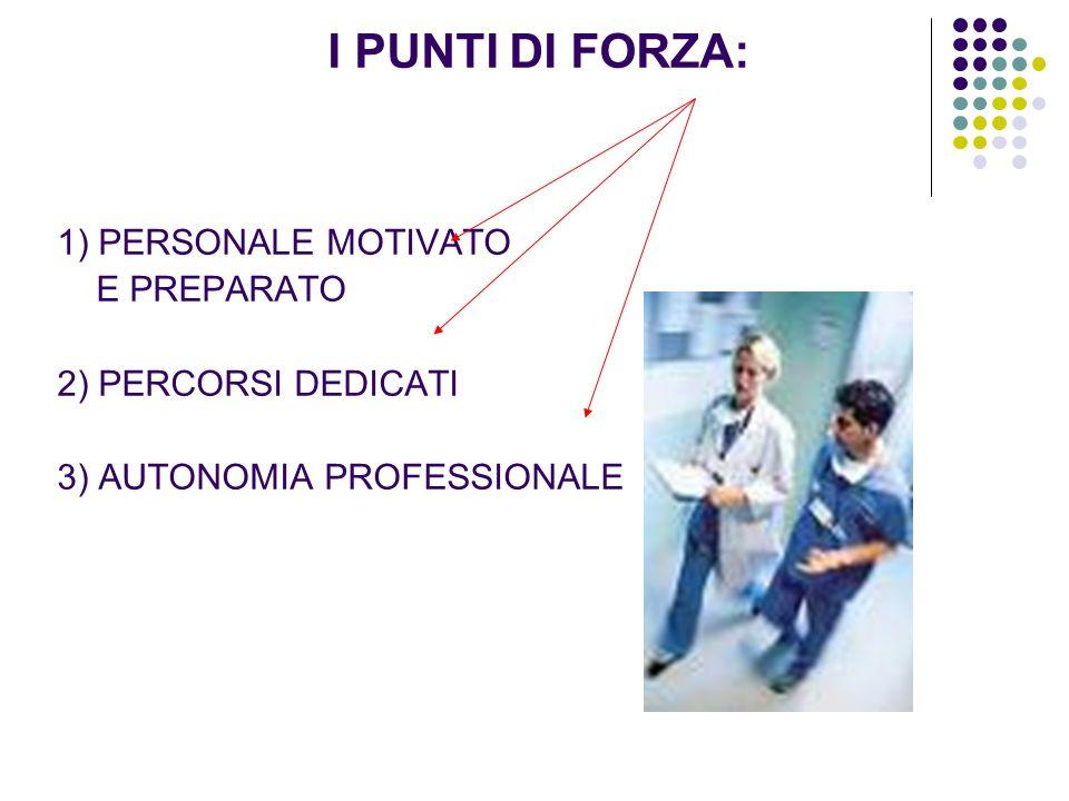 3) AUTONOMIA PROFESSIONALE